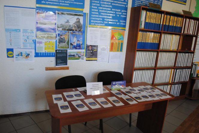 «Ярмарка професій» у Вишгородському центрі зайнятості.